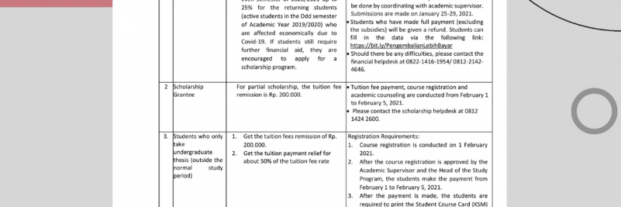 GUIDELINES FOR TUITION FEES REMISSION FOR EVEN SEMESTER OF ACADEMIC YEAR 2020/2021